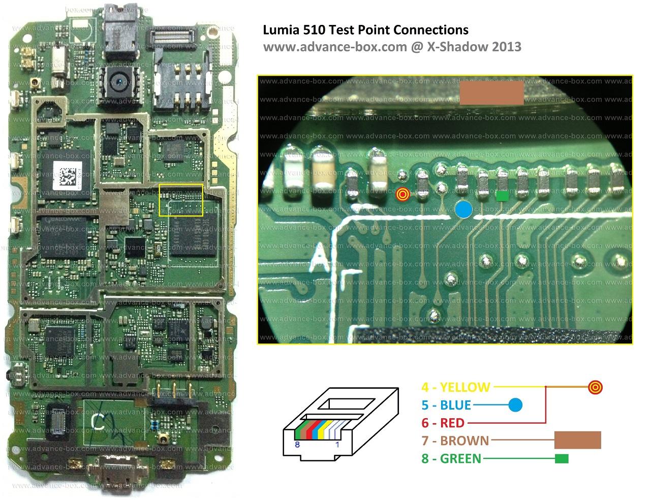 NOKIA | Flashing our Lumia bootloader via TestPoint